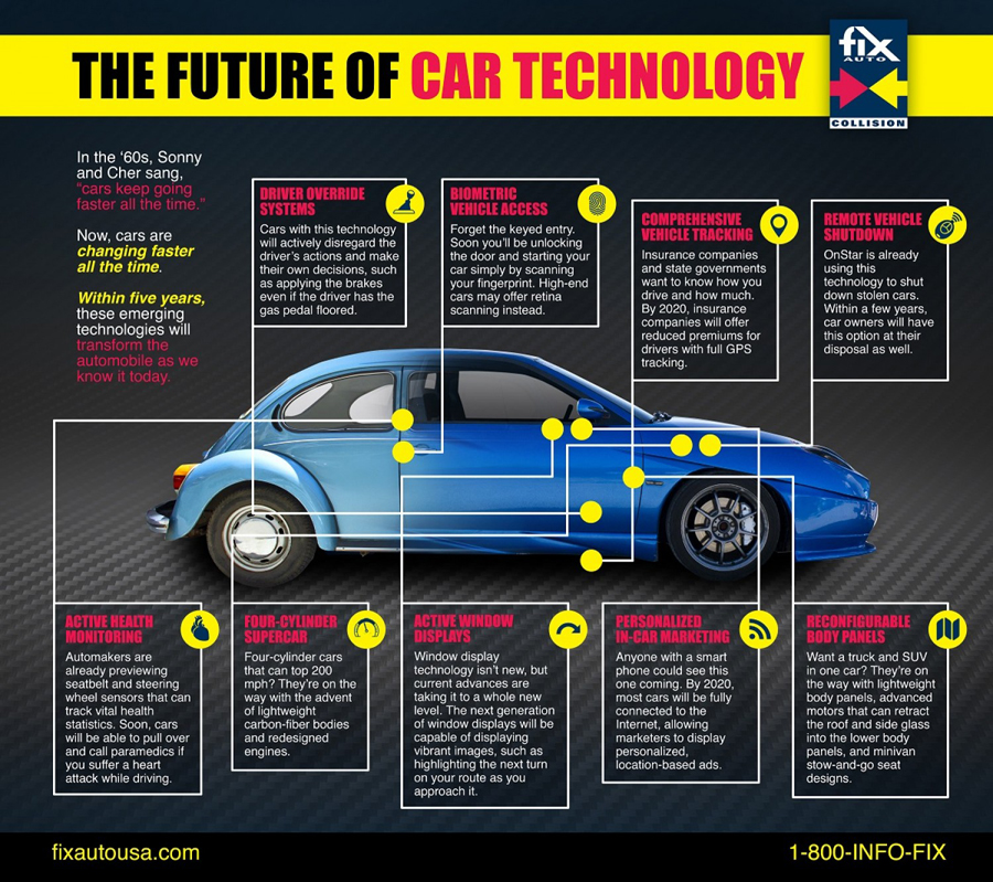 the-future-of-car-technology_55f093c152998_w1500